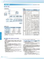 プロフィール - 新潟県労働金庫