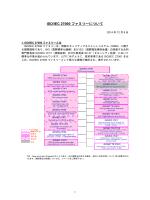 ISO/IEC 27000ファミリーの概要を更新しました。