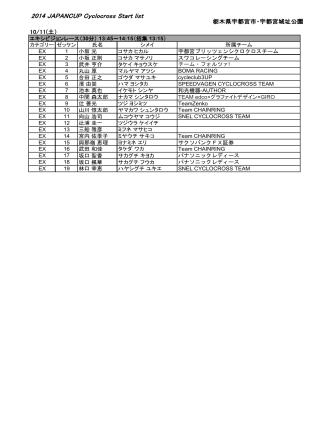 2014 JAPANCUP Cyclocross Start list