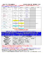 11月よりB球使用となります - 栃木県おもいでリーグ連合会
