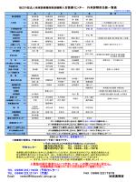 TEL 0966(22)1900 (予約センター) TEL 0966(22)2191 (代表 F