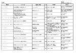 2 月 - 神戸市総合インフォメーションセンター