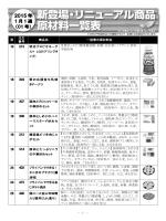 1月1週1号新登場・リニューアル商品原材料