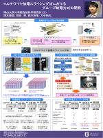 マルチワイヤ放電スライシング法における グループ給電方式の開発