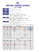 (日) U-7 MIZUNO LEAGUE