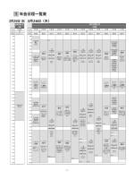 日程一覧表(PDF) - 日本薬学会第131年会