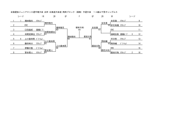 14歳以下 - 函館テニス協会