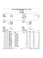 第64回 宮城県高等学校総合体育大会スキー競技会 アルペン競技