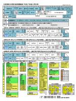 今宮高校3年間の教育課程表(平成27年度入学生用)