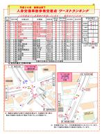 平成26年 交通事故多発交差点ワーストランキング