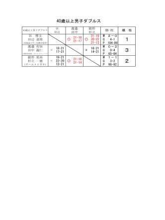 1 3 2 - 札幌バドミントン協会
