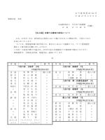 地連会長 各位 公益財団法人 全日本弓道連盟 会 長 石 川 武 夫 所 属