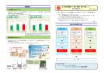 新名神高速道路(八幡~高槻)枚方市域(Vol.2) 環境関係 基本的な事業