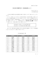 芝浦工業大学国際学生寮 日本人入寮者選抜結果について