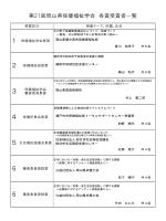各賞受賞者一覧 [PDFファイル/126KB]