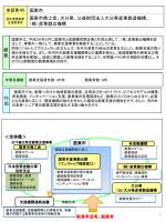 国東市(PDF:322KB)