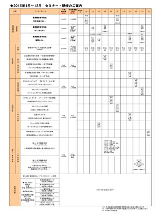 2015年 保険薬局向けセミナー・研修一覧 スケジュール一覧