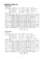 ふくしま教師塾要項;pdf