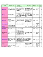 G:プラスチック成形 企業名 加工技術・分野 特色技術・ 設備加工精度等;pdf
