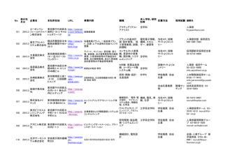 2016年度求人詳細情報No9(10社);pdf
