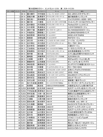 1 DE-6 藤川勝行 SS・JIROシロキヤランサー 2 DE