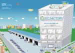 売れるECを創る通販工場。 - 商品撮影のアッカ・インターナショナル