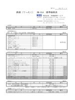 鉄測(てっそく) EM-01A 標準価格表