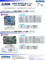アルテラ社の次世代 FPGA Cyclone® V GX/SoC 開発ボード