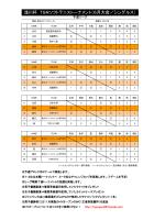 ダウンロード - TSRソフトテニストーナメント浅川杯オフィシャルホームページ