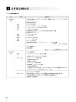 1/2(PDF形式:456KB)