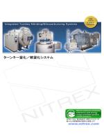 ターンキー窒化システム
