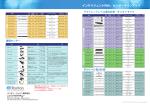 インテリジェントPDU/センサーラインアップ