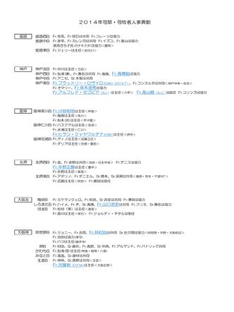 2014年 司祭・司牧者人事異動 PDF