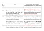SW 改訂前 改訂後(FINA CONGRESS – DOHA 2014: SWIMMING