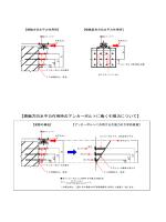 【橋軸方向水平力作用時のアンカーボルトに働く引張力について】
