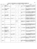 H26FS採択案件一覧表 as of 2Apr2014