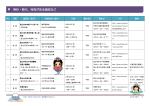 「富士山の日」関連事業一覧 (無料・割引、特典がある施設など)