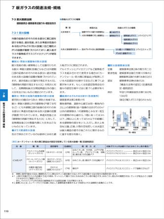 7-3. 防火関係法規