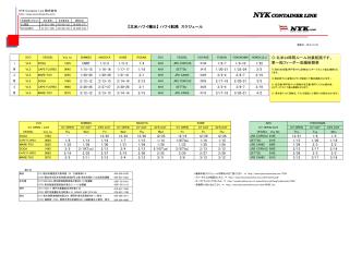 150105_ハワイ - NYK Container Line