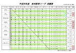 成績・HR(平成26年度)