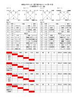 城島少年サッカー選手権大会(U-10)第1日目 (三潴高校サッカー場)