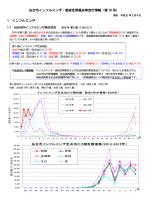 仙台市インフルエンザ・感染性胃腸炎等流行情報(第10 号) 1