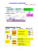 佐賀県建設業再生支援事業の概要
