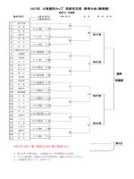 西東京支部春季大会トーナメント表