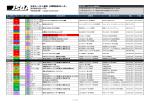 日本スノーボード協会 公認競技会カレンダー 2014/2015シーズン