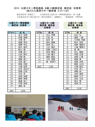 2015 公認スキー準指導員,B級・C級検定員 検定会 合格者 (あだたら