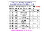 平成27年 中日スポーツ杯争奪、 第56回愛知県軟式野球選抜リーグ戦