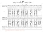 ベイ当直および衣浦港/三河港のハーバー当直;pdf