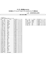 女子の部 1日目成績表;pdf