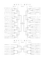 近県選手権大会組み合わせ;pdf
